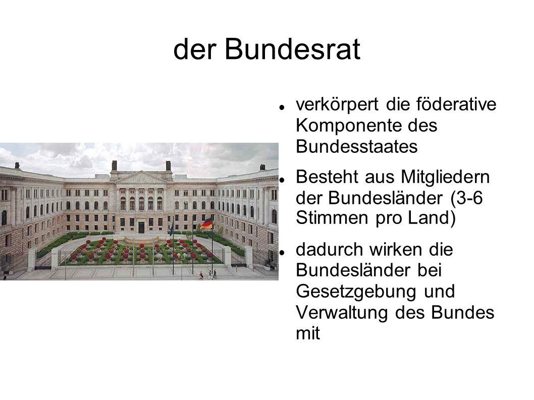 der Bundesrat verkörpert die föderative Komponente des Bundesstaates