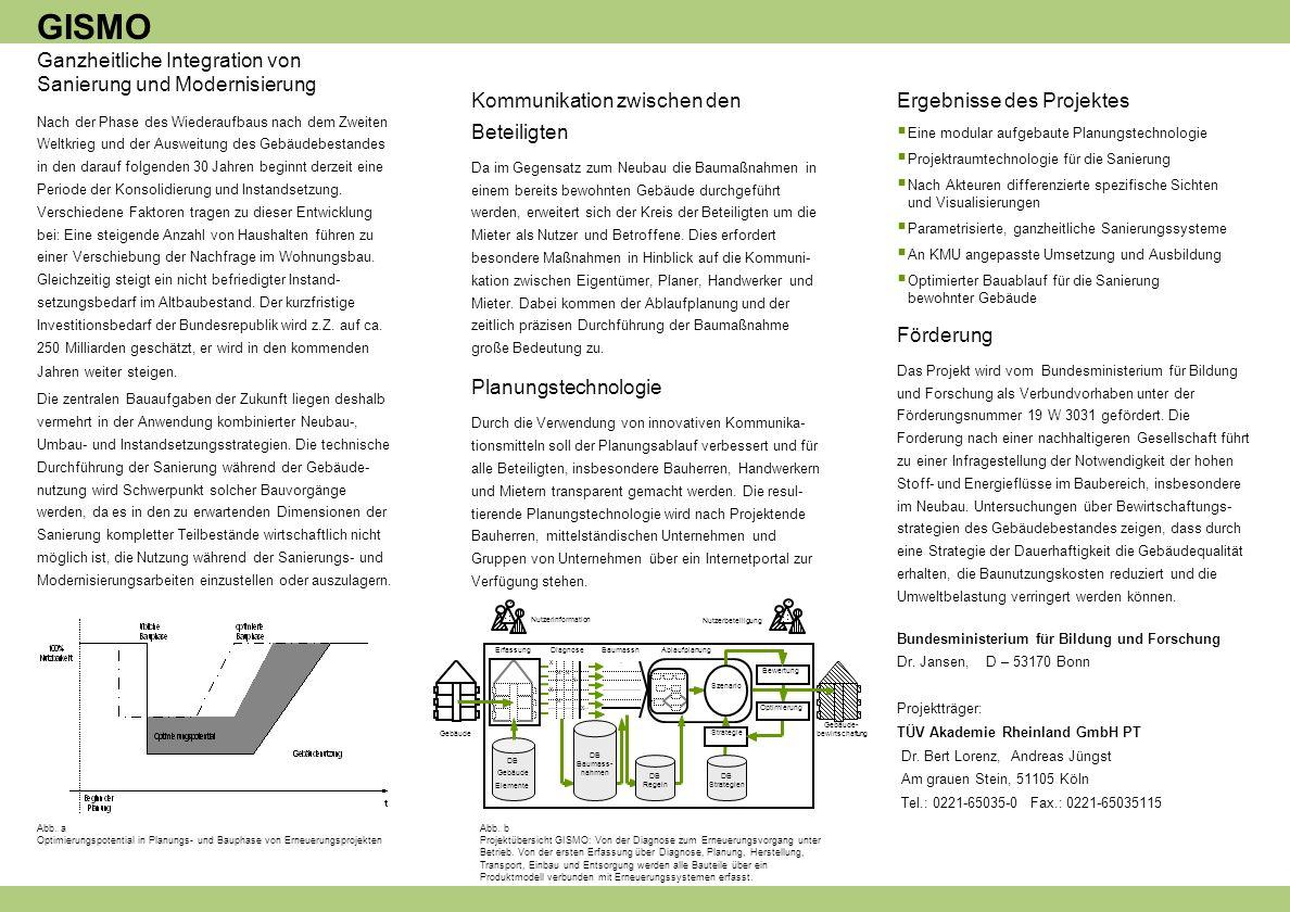 GISMO Ganzheitliche Integration von Sanierung und Modernisierung