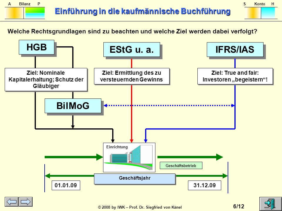 HGB EStG u. a. IFRS/IAS BilMoG