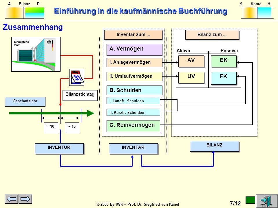 Zusammenhang A. Vermögen AV EK UV FK B. Schulden C. Reinvermögen