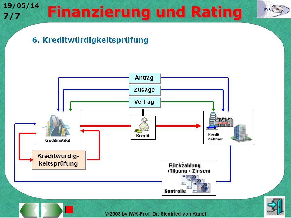 Kreditwürdig-keitsprüfung