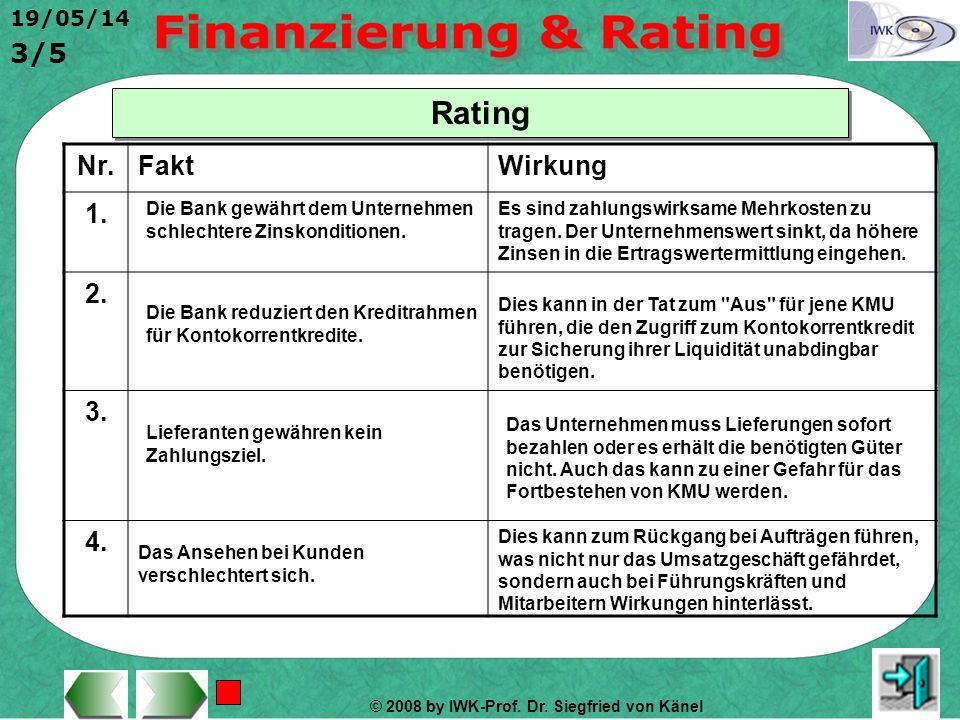 Rating Nr. Fakt. Wirkung. 1. 2. 3. 4. Die Bank gewährt dem Unternehmen schlechtere Zinskonditionen.