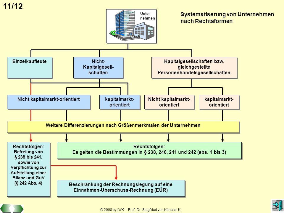 Systematiserung von Unternehmen nach Rechtsformen