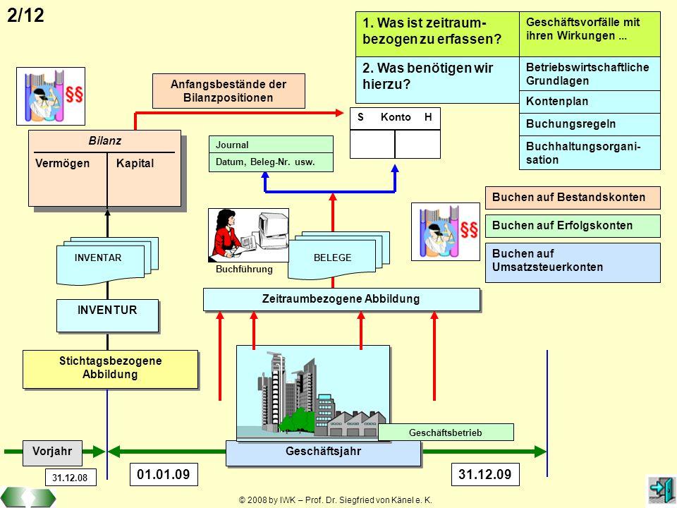 Anfangsbestände der Bilanzpositionen Zeitraumbezogene Abbildung