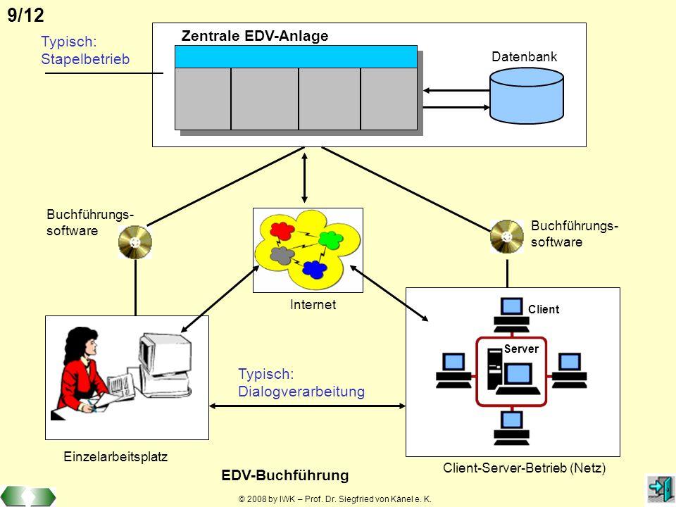 Client-Server-Betrieb (Netz)