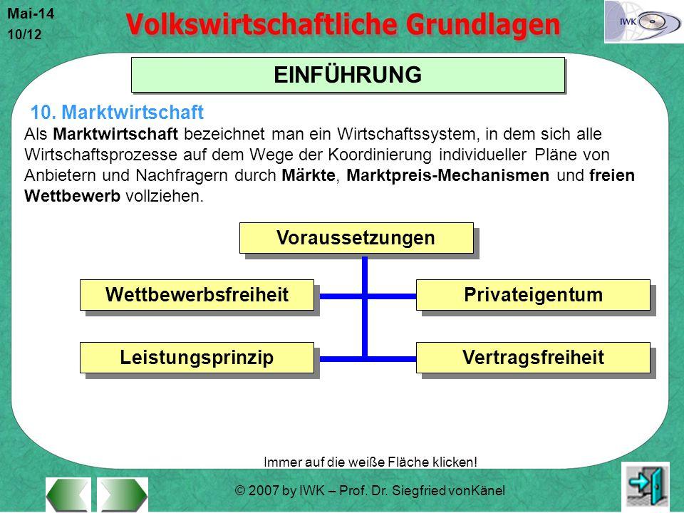 10. Marktwirtschaft Voraussetzungen Wettbewerbsfreiheit Privateigentum