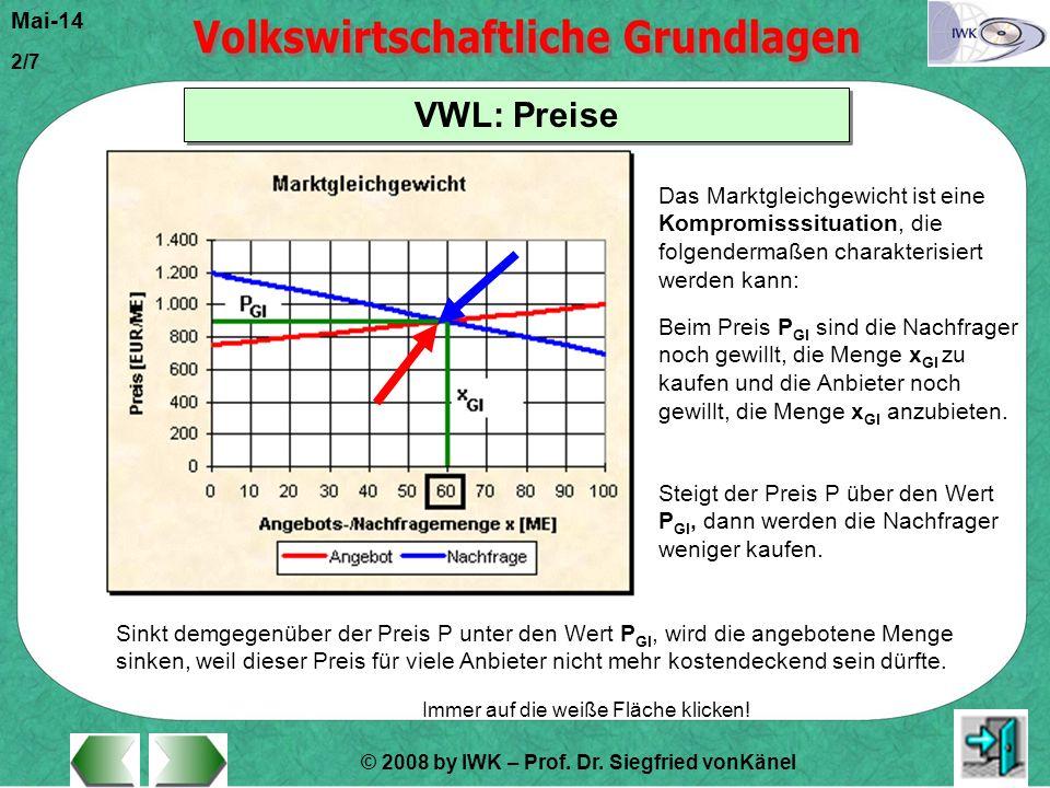 VWL: Preise Das Marktgleichgewicht ist eine Kompromisssituation, die folgendermaßen charakterisiert werden kann: