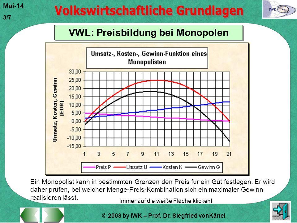 VWL: Preisbildung bei Monopolen