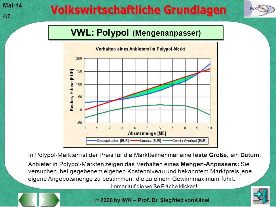 VWL: Polypol (Mengenanpasser)