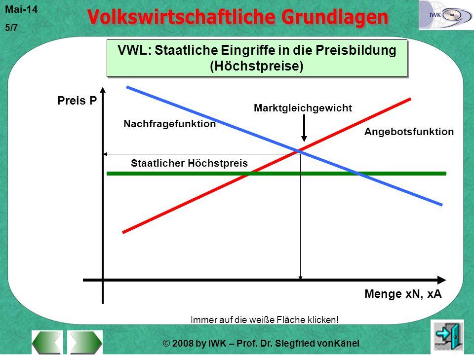 VWL: Staatliche Eingriffe in die Preisbildung (Höchstpreise)