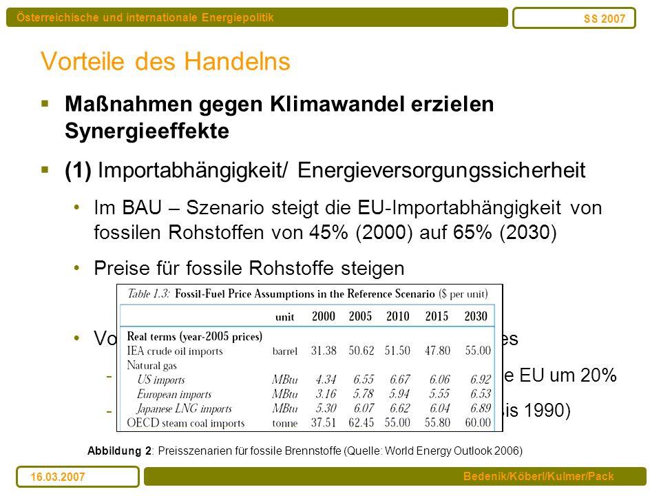 Vorteile des Handelns Maßnahmen gegen Klimawandel erzielen Synergieeffekte. (1) Importabhängigkeit/ Energieversorgungssicherheit.