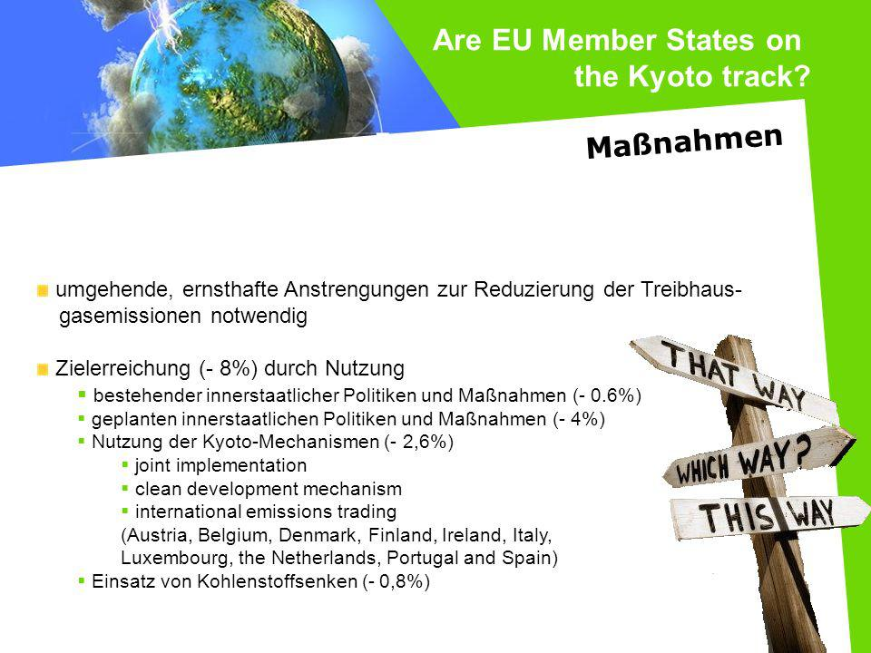 Are EU Member States on the Kyoto track Maßnahmen
