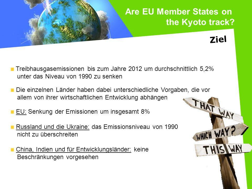 Are EU Member States on the Kyoto track Ziel