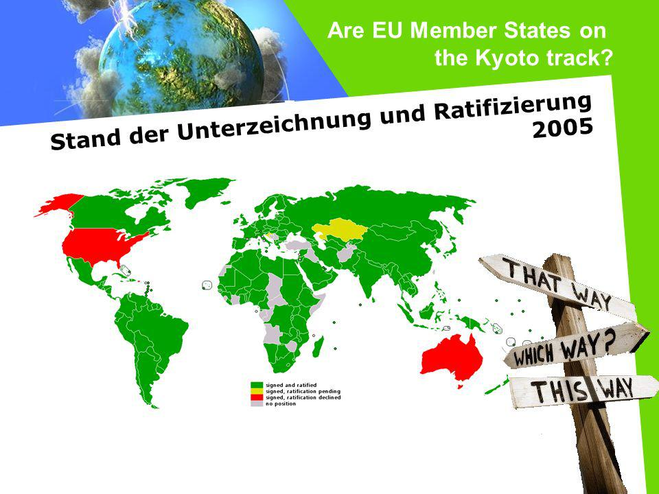 Are EU Member States on the Kyoto track