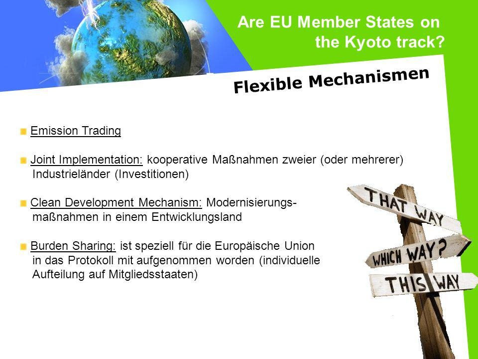 Are EU Member States on the Kyoto track Flexible Mechanismen