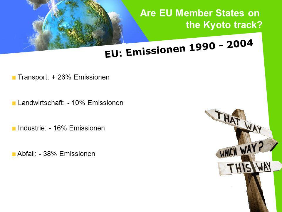 Are EU Member States on the Kyoto track EU: Emissionen