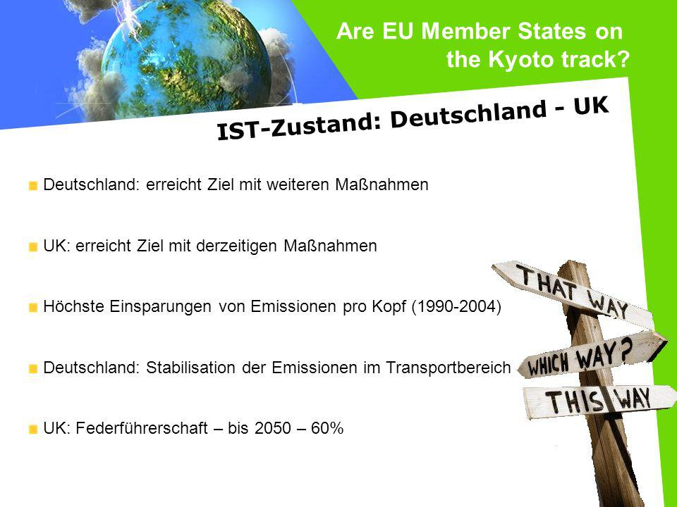 Are EU Member States on the Kyoto track IST-Zustand: Deutschland - UK