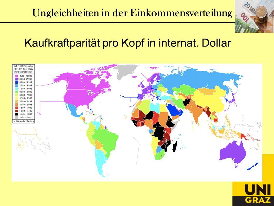 Ungleichheiten in der Einkommensverteilung
