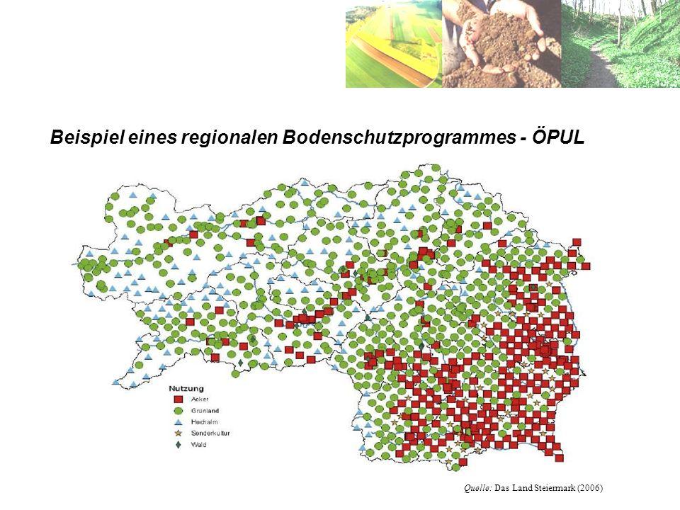 Beispiel eines regionalen Bodenschutzprogrammes - ÖPUL