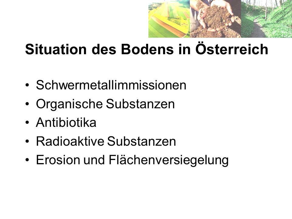 Situation des Bodens in Österreich