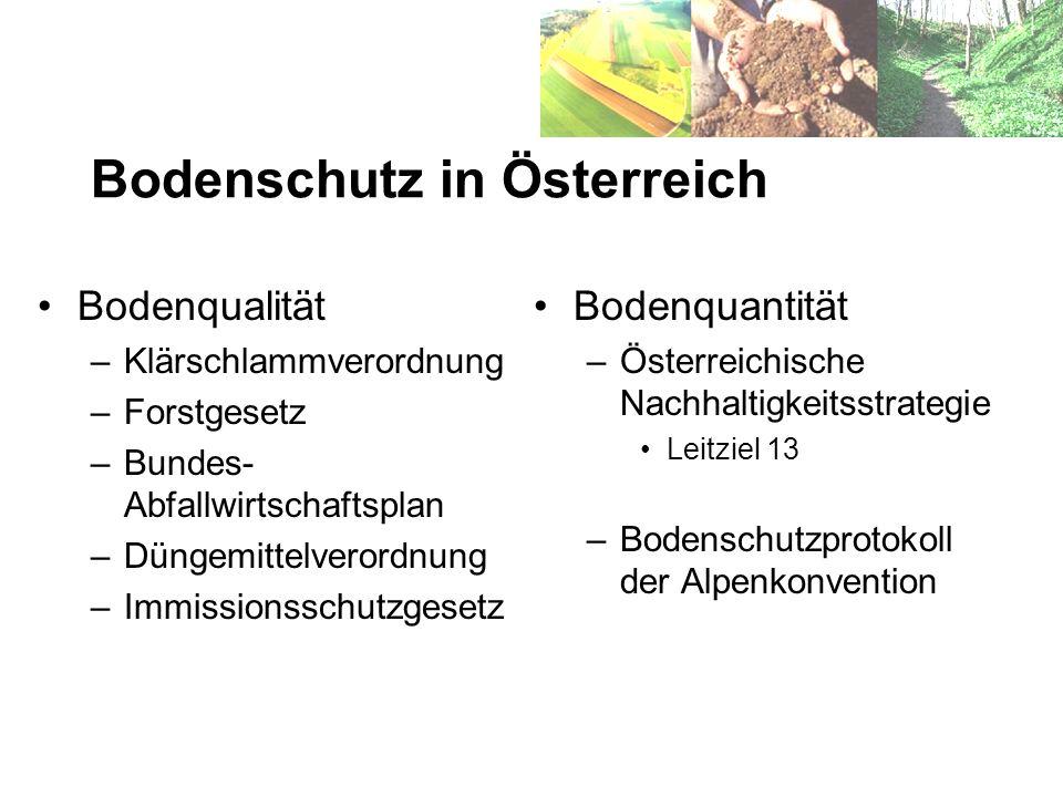 Bodenschutz in Österreich