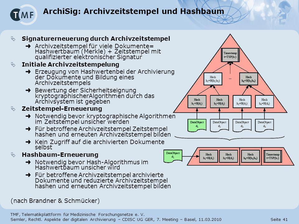 ArchiSig: Archivzeitstempel und Hashbaum