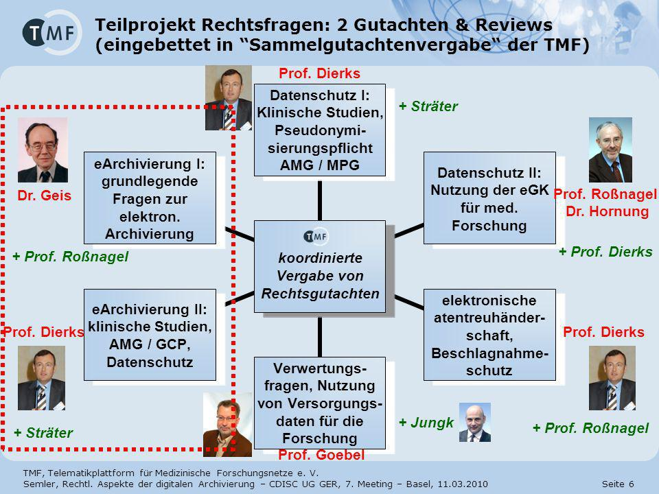 Prof. Roßnagel Dr. Hornung