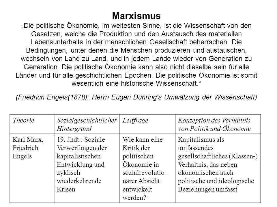 """Marxismus """"Die politische Ökonomie, im weitesten Sinne, ist die Wissenschaft von den Gesetzen, welche die Produktion und den Austausch des materiellen Lebensunterhalts in der menschlichen Gesellschaft beherrschen. Die Bedingungen, unter denen die Menschen produzieren und austauschen, wechseln von Land zu Land, und in jedem Lande wieder von Generation zu Generation. Die politische Ökonomie kann also nicht dieselbe sein für alle Länder und für alle geschichtlichen Epochen. Die politische Ökonomie ist somit wesentlich eine historische Wissenschaft. (Friedrich Engels(1878): Herrn Eugen Dühring s Umwälzung der Wissenschaft)"""