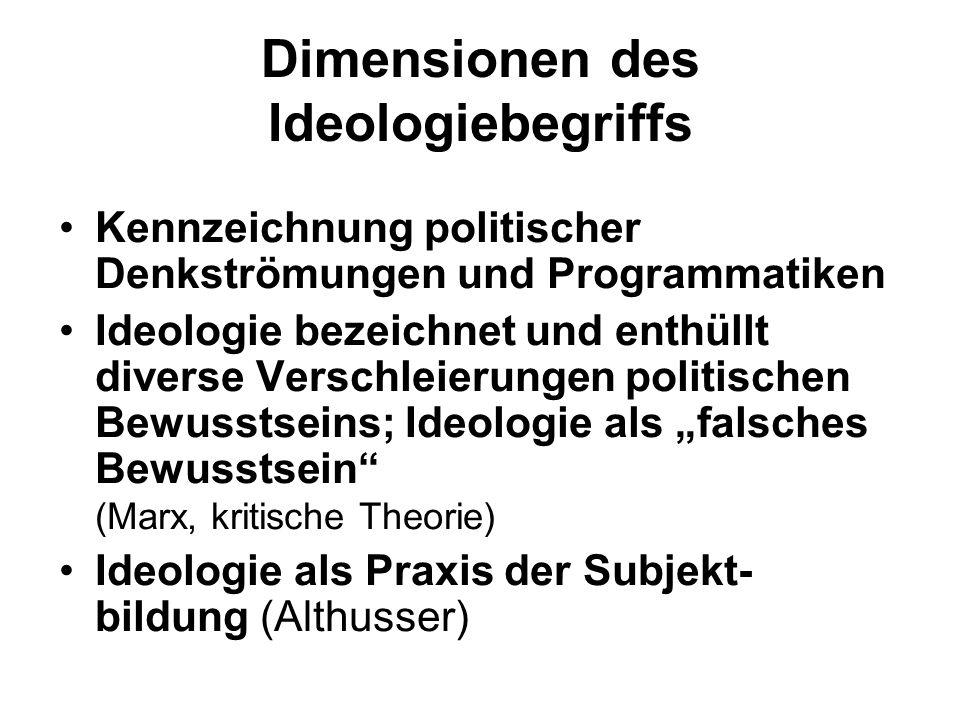Dimensionen des Ideologiebegriffs