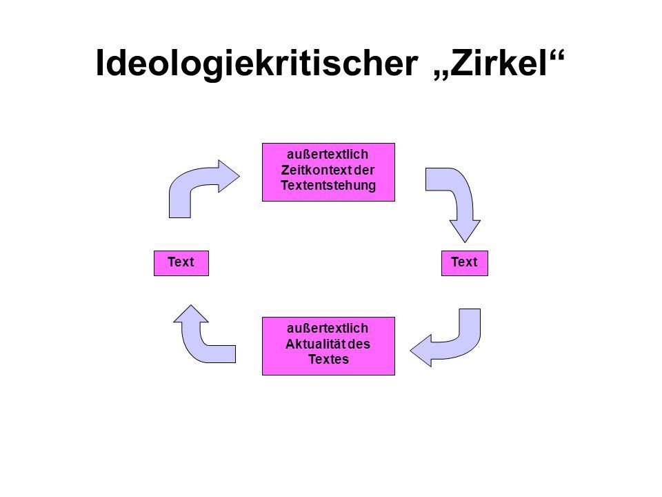 """Ideologiekritischer """"Zirkel"""