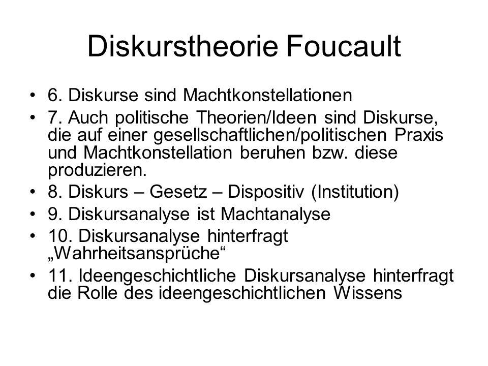 Diskurstheorie Foucault