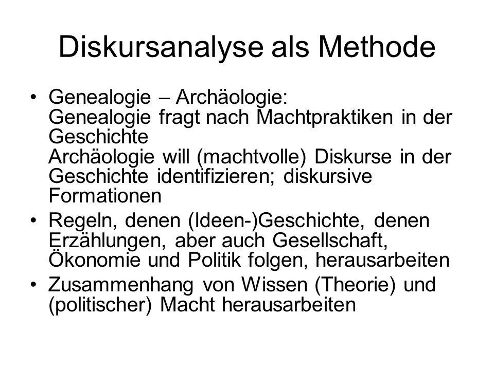 Diskursanalyse als Methode