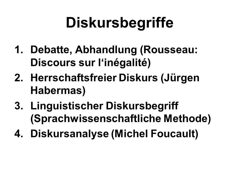 Diskursbegriffe Debatte, Abhandlung (Rousseau: Discours sur l'inégalité) Herrschaftsfreier Diskurs (Jürgen Habermas)