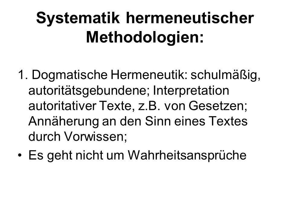 Systematik hermeneutischer Methodologien: