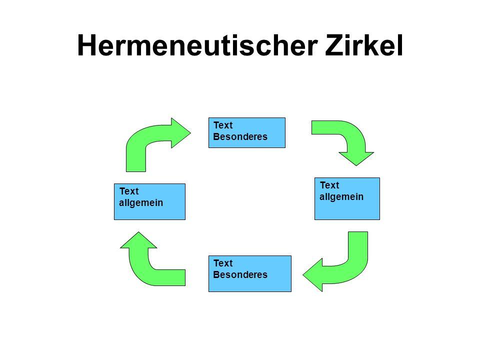Hermeneutischer Zirkel