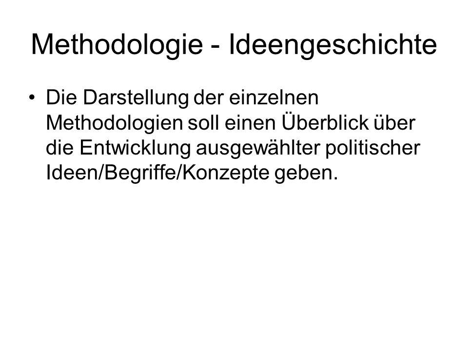 Methodologie - Ideengeschichte