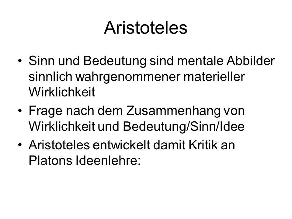 Aristoteles Sinn und Bedeutung sind mentale Abbilder sinnlich wahrgenommener materieller Wirklichkeit.