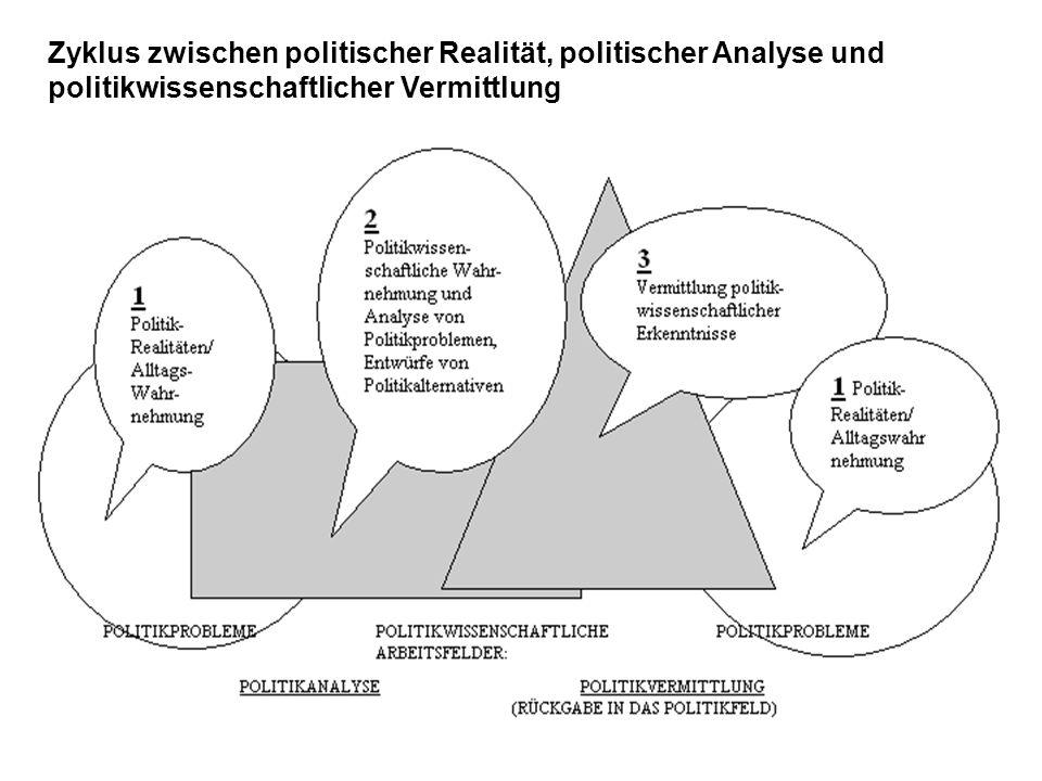 Zyklus zwischen politischer Realität, politischer Analyse und politikwissenschaftlicher Vermittlung