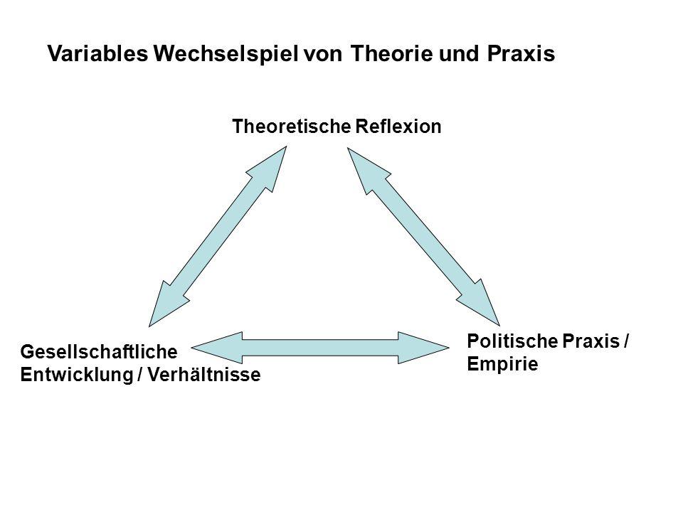 Theoretische Reflexion