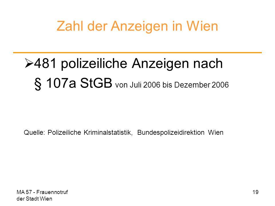 Zahl der Anzeigen in Wien