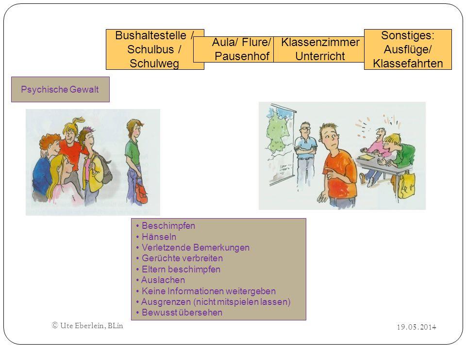 Aula/ Flure/ Pausenhof Klassenzimmer Unterricht Sonstiges: