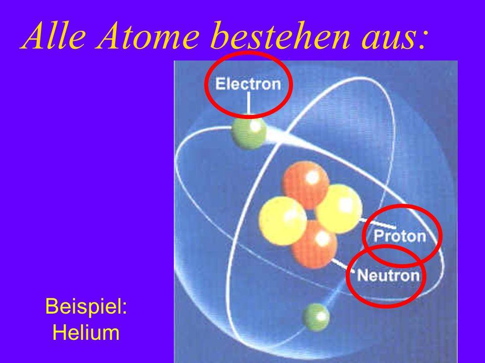 Alle Atome bestehen aus: