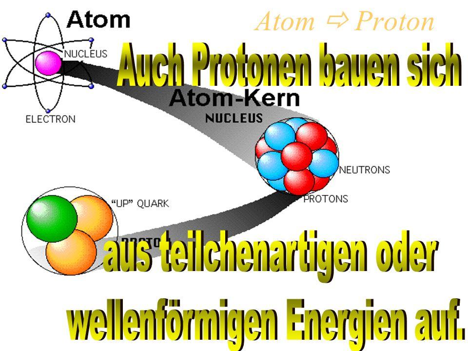 Atom  Proton Auch Protonen bauen sich aus teilchenartigen oder