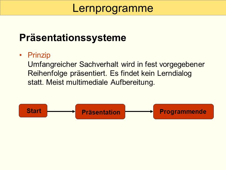 Lernprogramme Präsentationssysteme