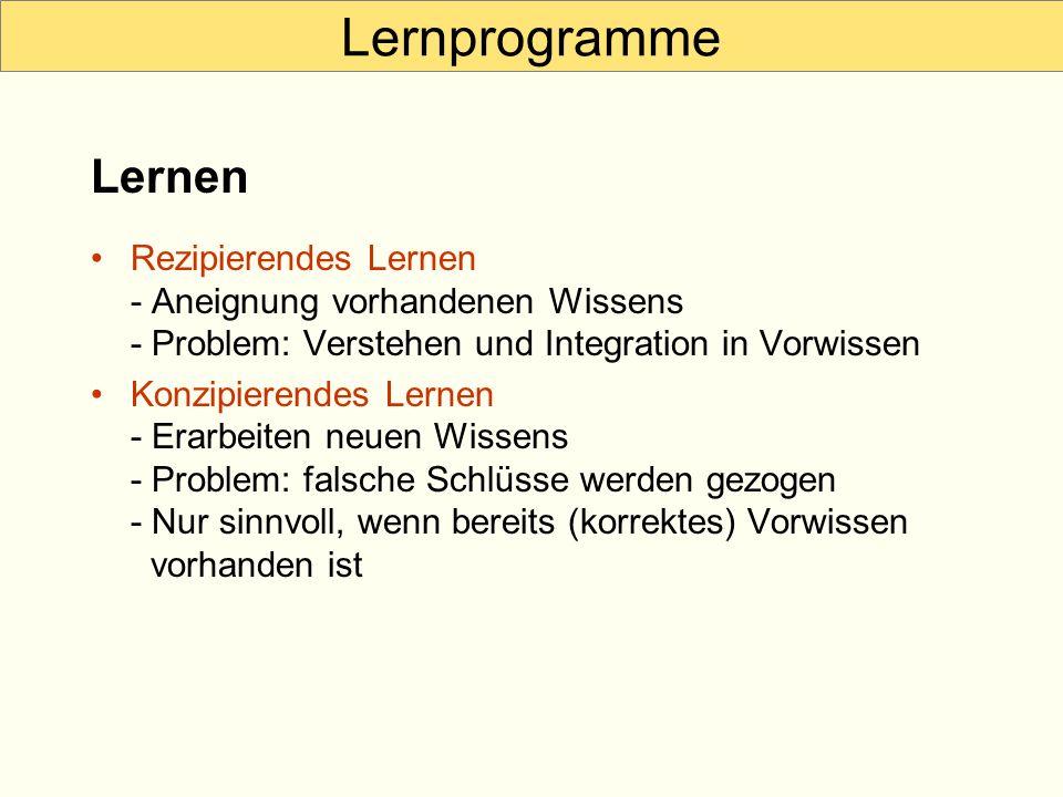 Lernprogramme Lernen. Rezipierendes Lernen - Aneignung vorhandenen Wissens - Problem: Verstehen und Integration in Vorwissen.