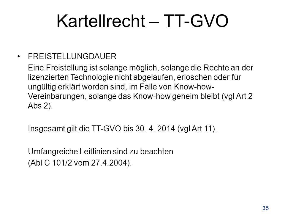Kartellrecht – TT-GVO FREISTELLUNGDAUER