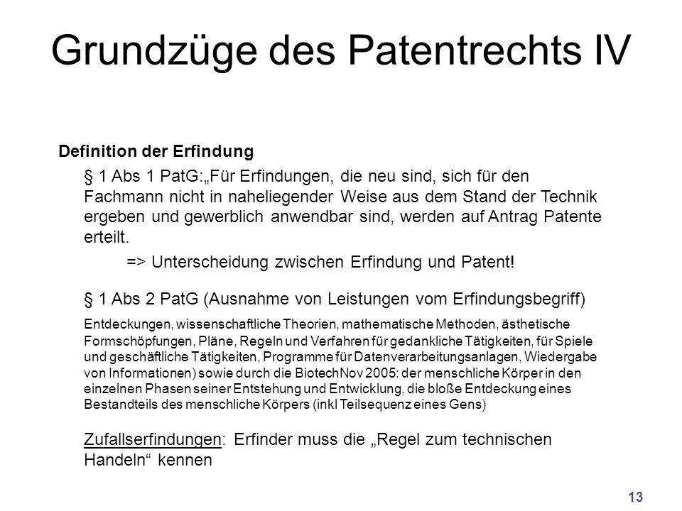 Grundzüge des Patentrechts IV