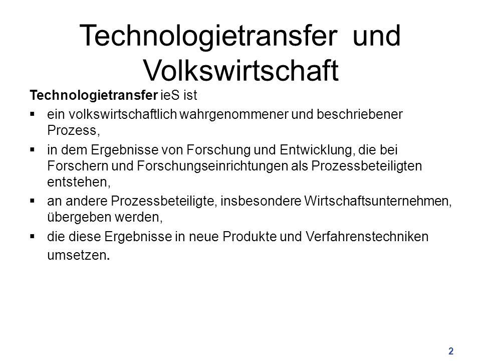 Technologietransfer und Volkswirtschaft