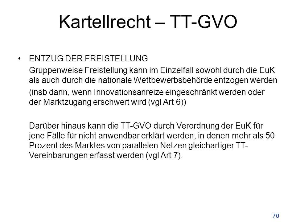Kartellrecht – TT-GVO ENTZUG DER FREISTELLUNG