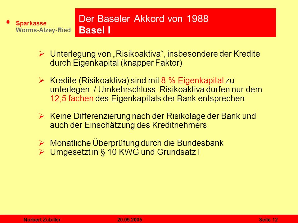 Der Baseler Akkord von 1988 Basel I